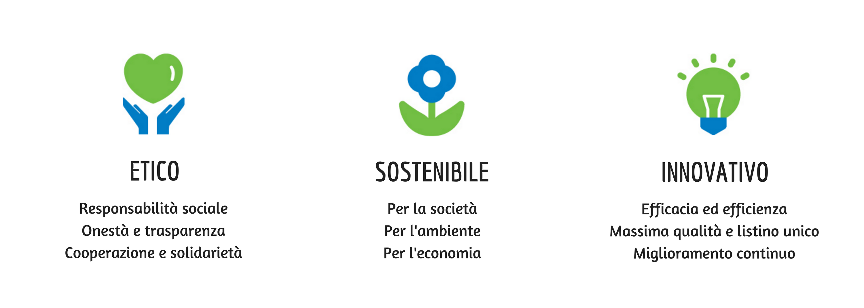 ETICO, SOSTENIBILE, INNOVATIVO